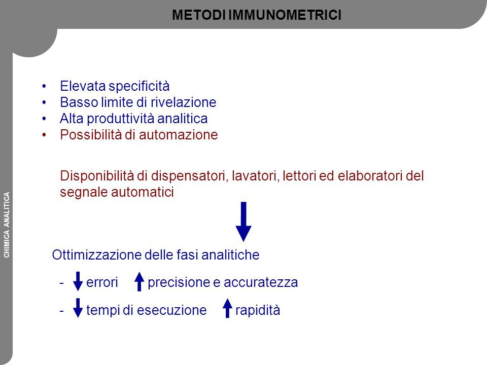 METODI IMMUNOMETRICI Elevata specificità. Basso limite di rivelazione. Alta produttività analitica.
