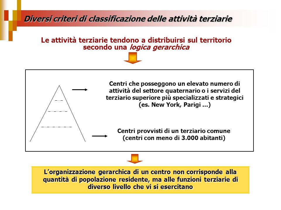 Diversi criteri di classificazione delle attività terziarie