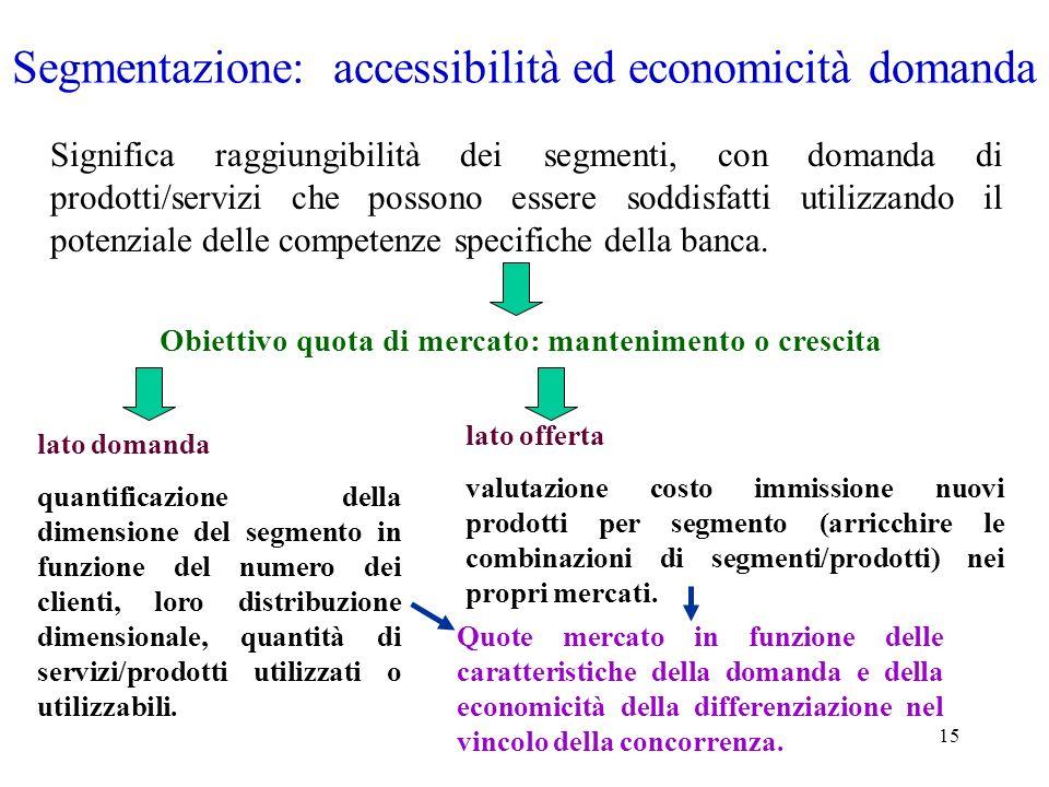Segmentazione: accessibilità ed economicità domanda