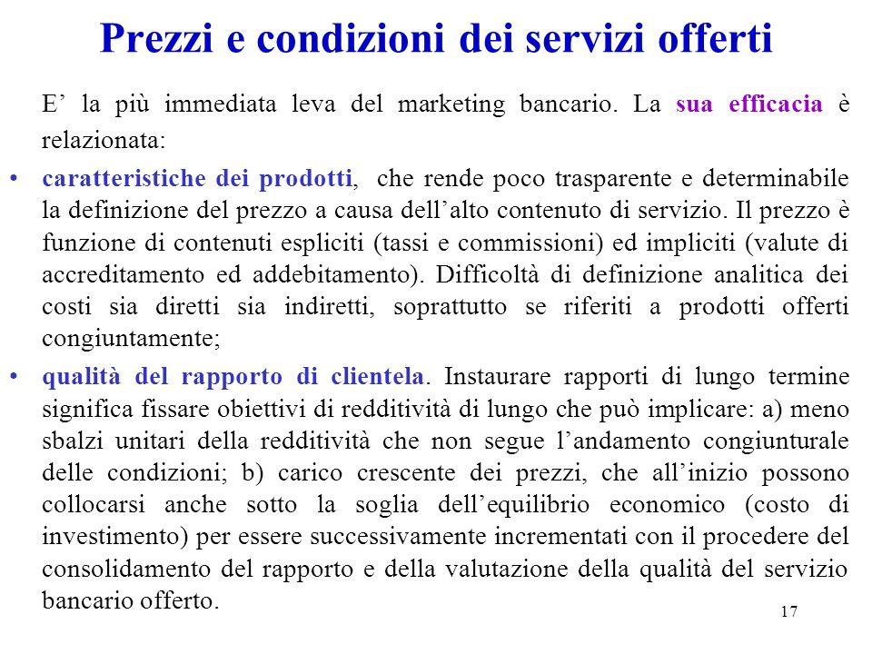 Prezzi e condizioni dei servizi offerti