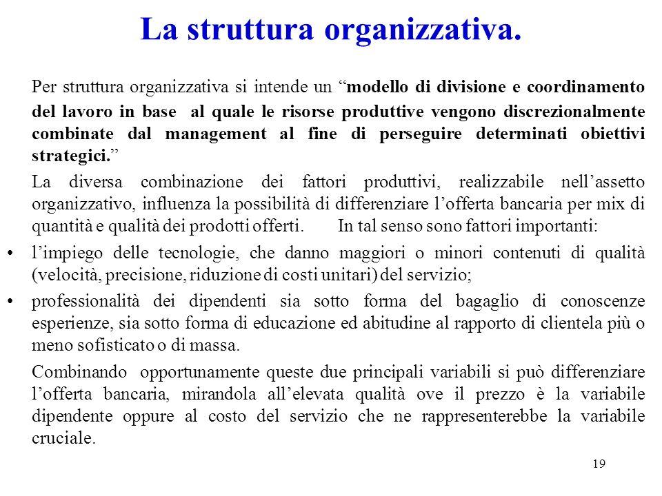La struttura organizzativa.