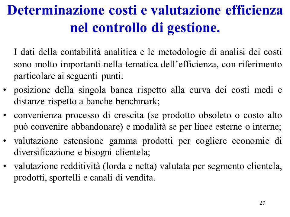 Determinazione costi e valutazione efficienza nel controllo di gestione.