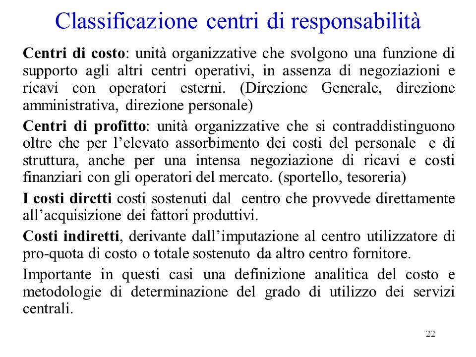 Classificazione centri di responsabilità