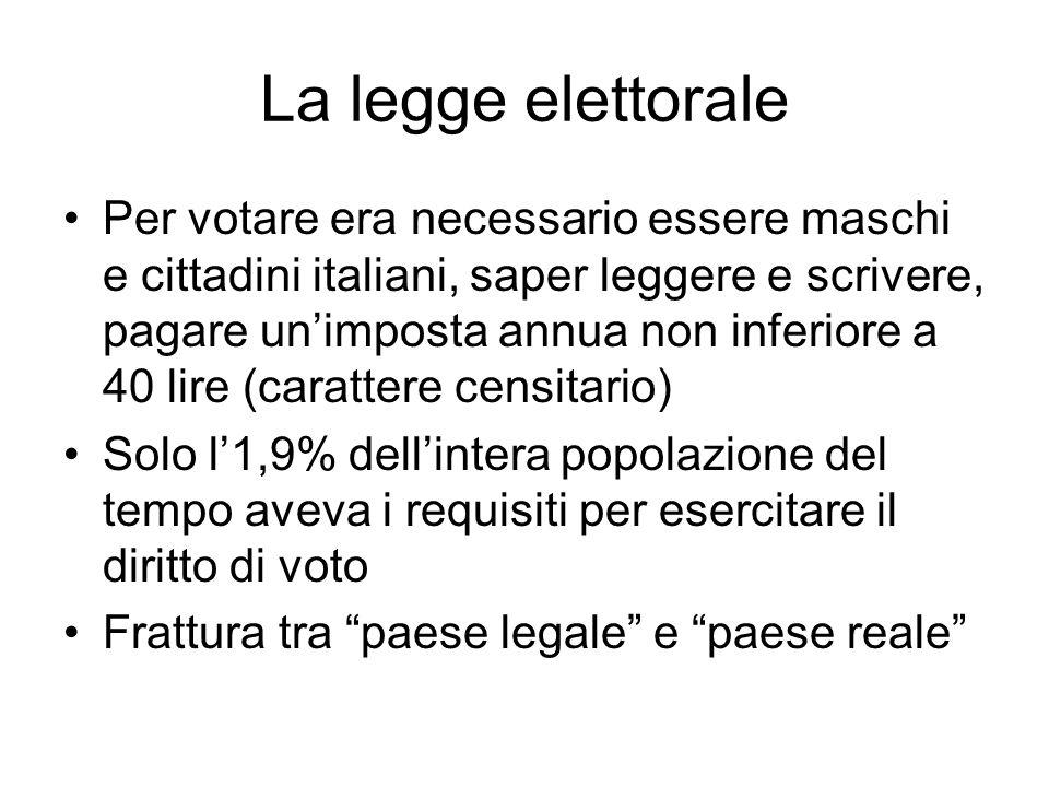La legge elettorale