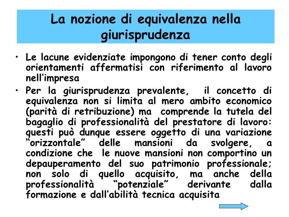 La nozione di equivalenza nella giurisprudenza
