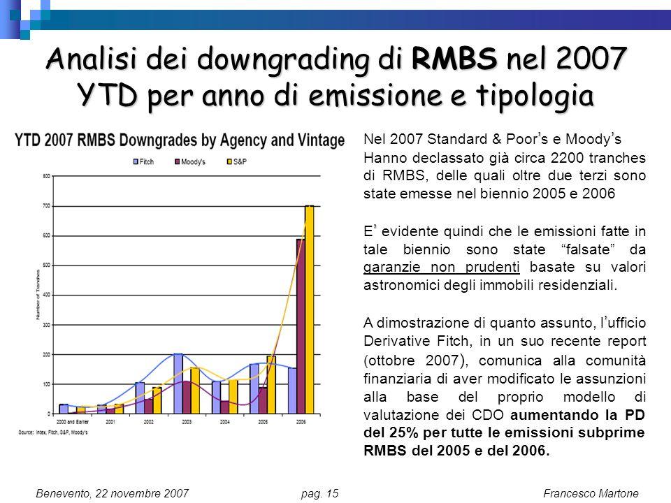 Analisi dei downgrading di RMBS nel 2007 YTD per anno di emissione e tipologia