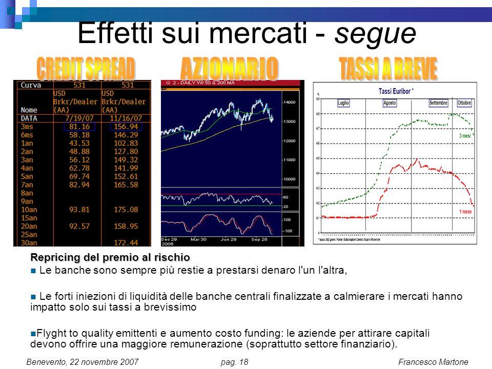 Effetti sui mercati - segue