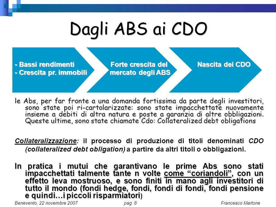 Dagli ABS ai CDO - Bassi rendimenti. - Crescita pr. immobili. Forte crescita del. mercato degli ABS.