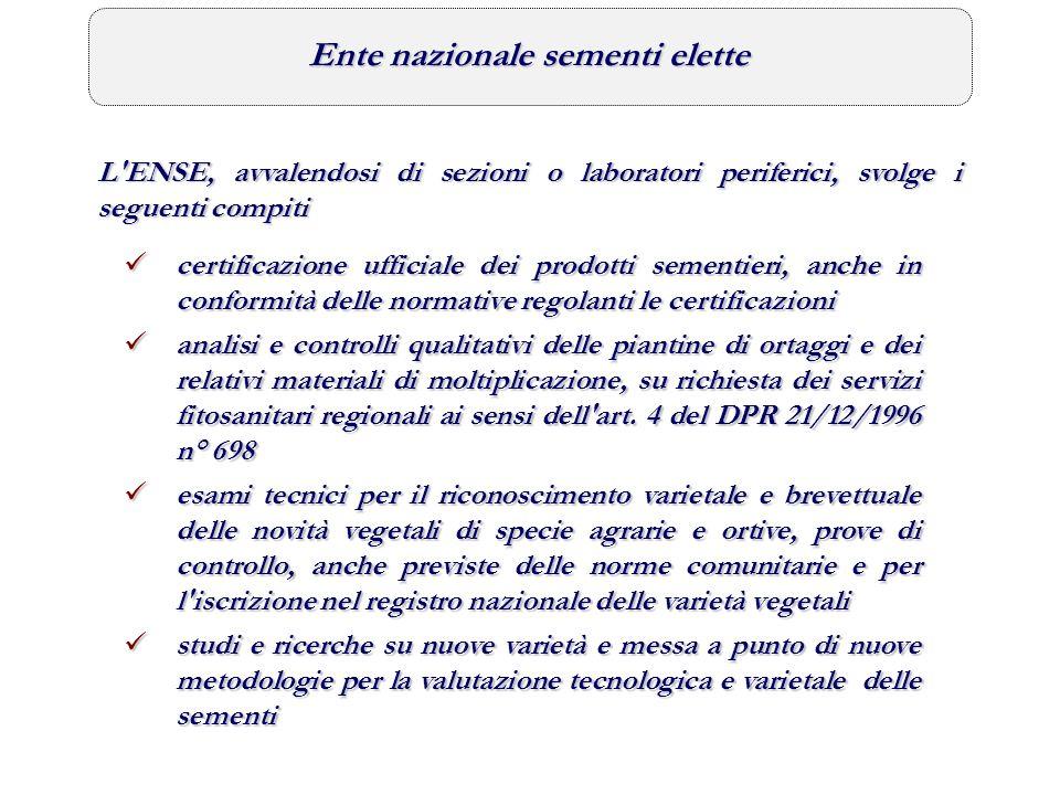 Ente nazionale sementi elette