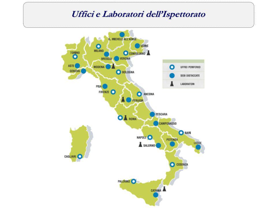 Uffici e Laboratori dell'Ispettorato
