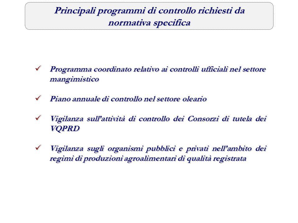 Principali programmi di controllo richiesti da