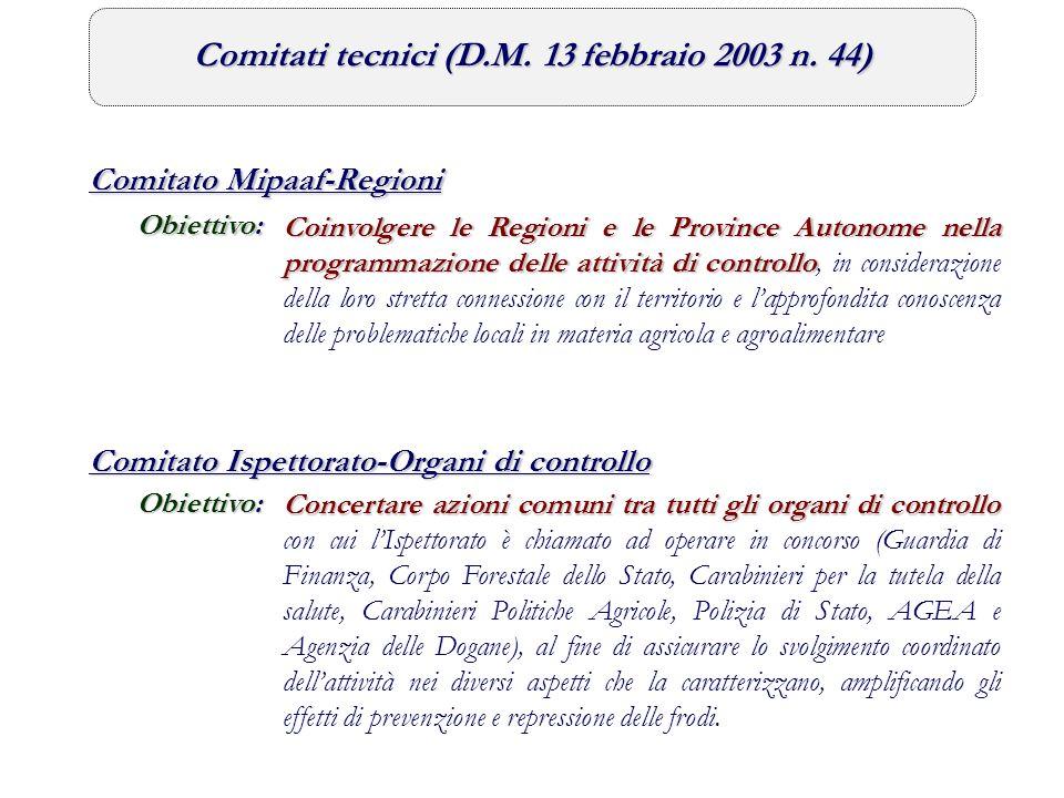 Comitati tecnici (D.M. 13 febbraio 2003 n. 44)