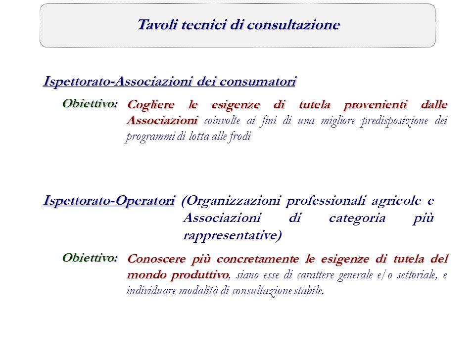 Tavoli tecnici di consultazione