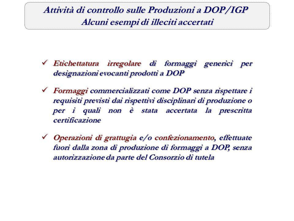 Attività di controllo sulle Produzioni a DOP/IGP