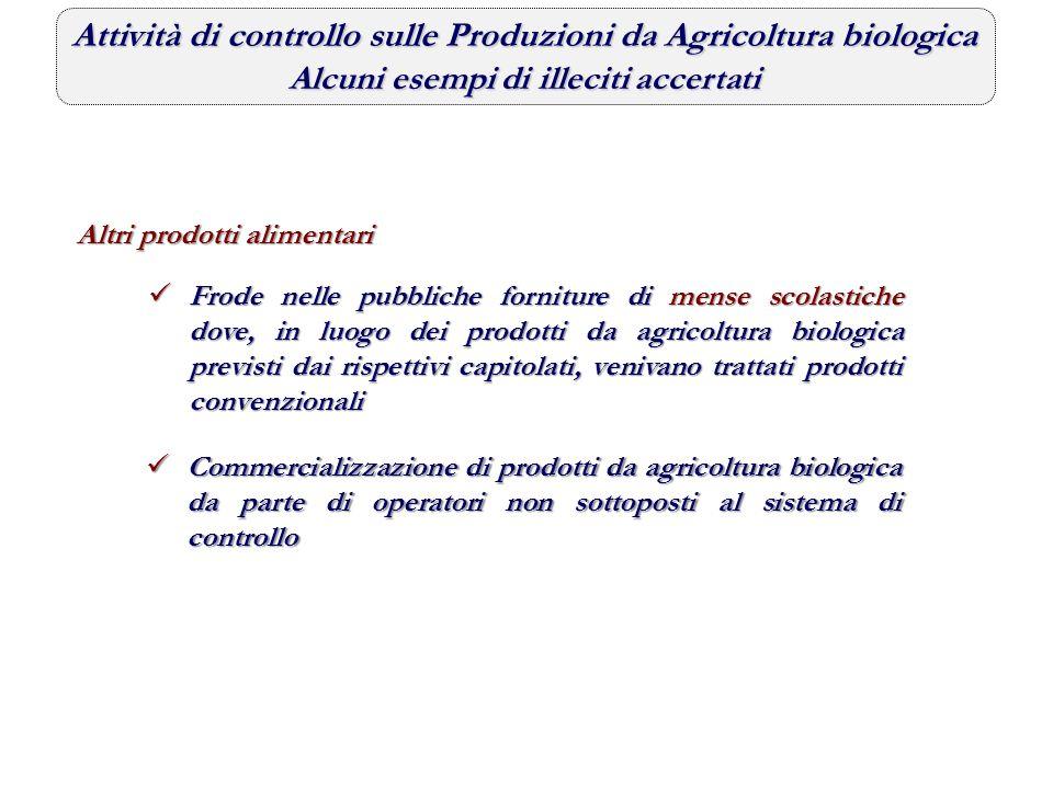 Attività di controllo sulle Produzioni da Agricoltura biologica