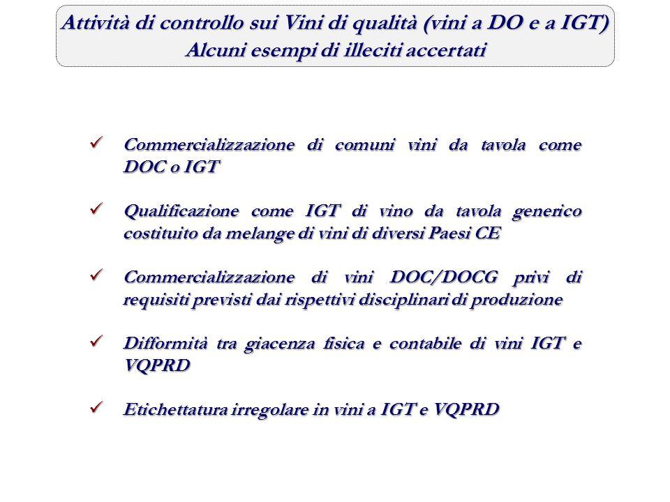 Attività di controllo sui Vini di qualità (vini a DO e a IGT)