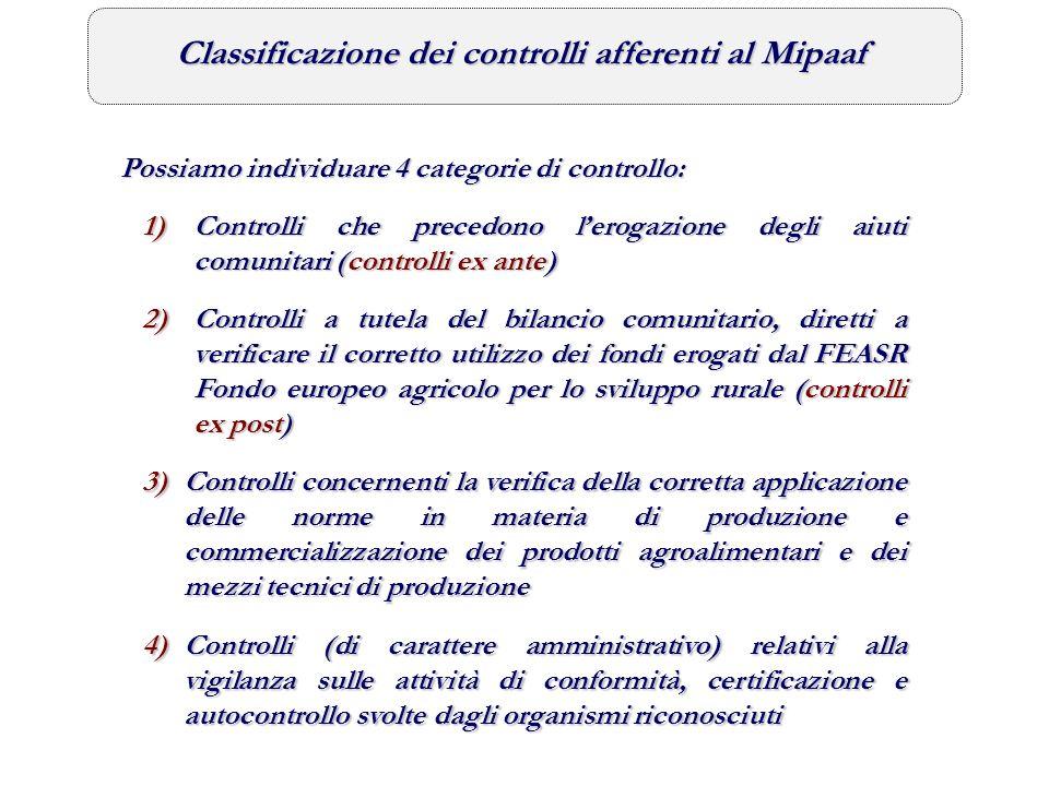 Classificazione dei controlli afferenti al Mipaaf