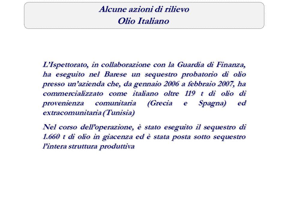 Olio Italiano Alcune azioni di rilievo