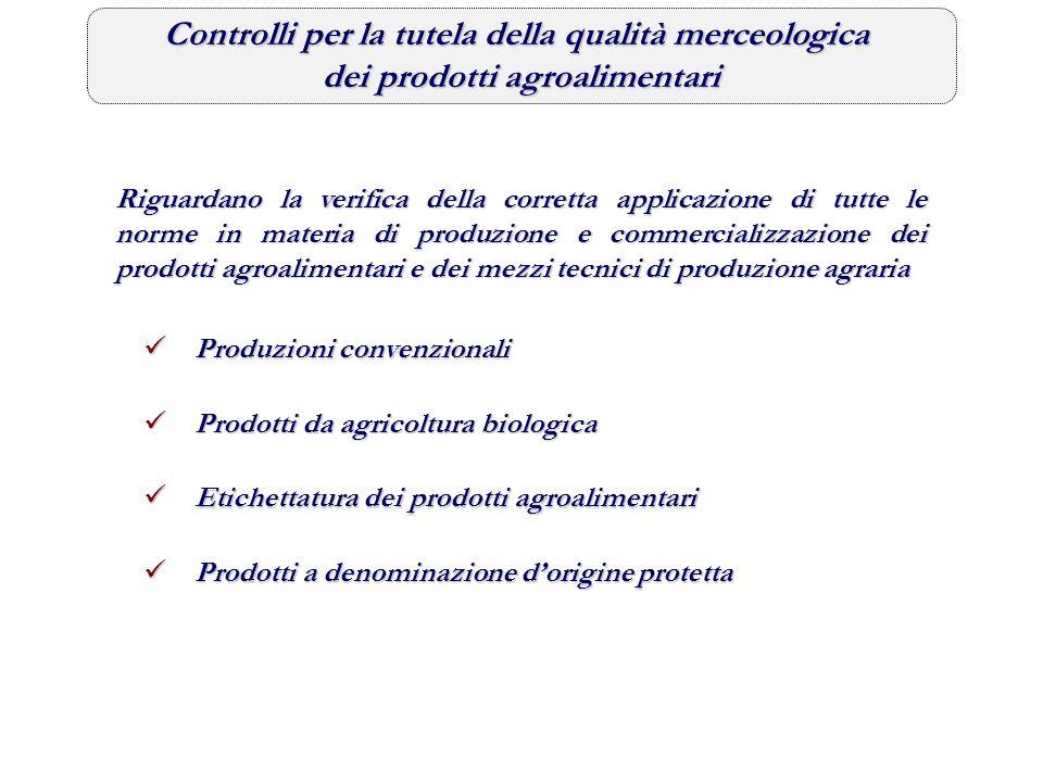 Controlli per la tutela della qualità merceologica