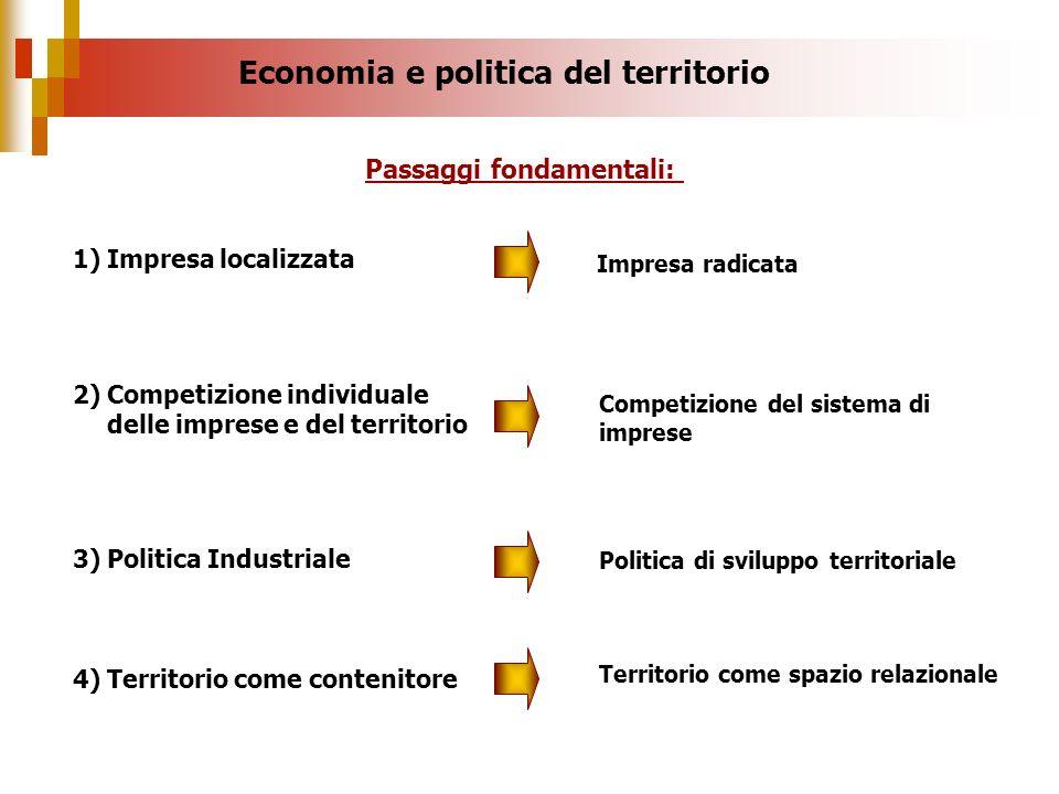 Economia e politica del territorio Passaggi fondamentali: