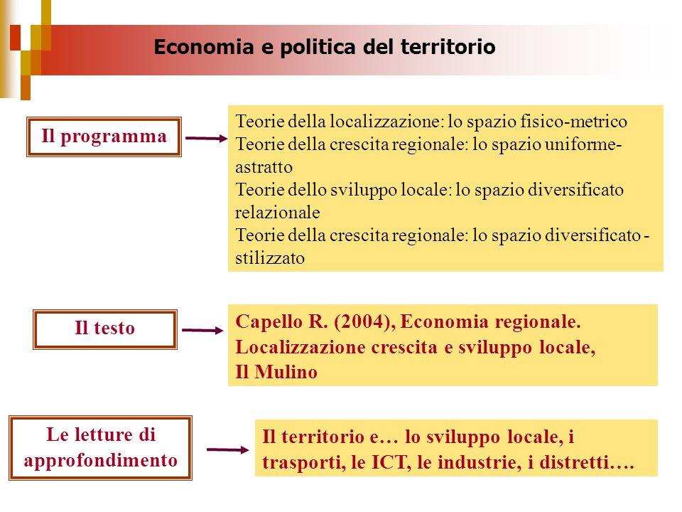 Economia e politica del territorio Le letture di approfondimento