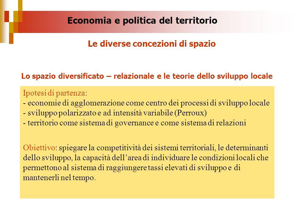 Economia e politica del territorio Le diverse concezioni di spazio