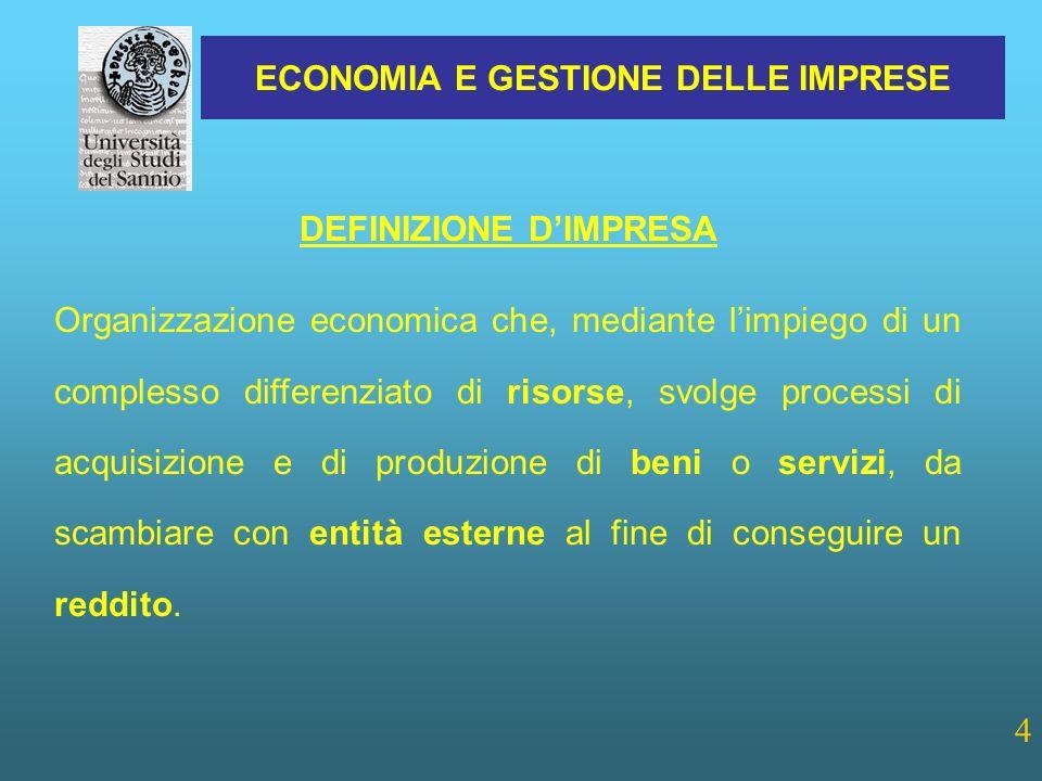 DEFINIZIONE D'IMPRESA