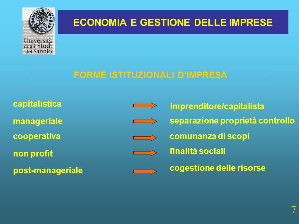 FORME ISTITUZIONALI D'IMPRESA