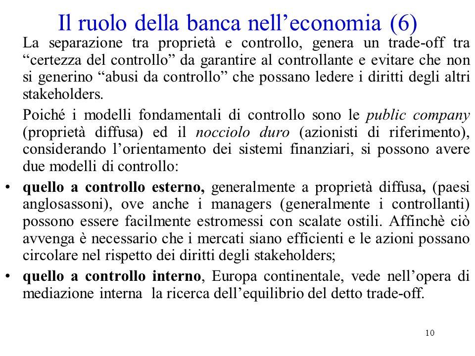 Il ruolo della banca nell'economia (6)