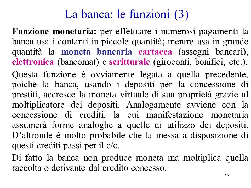 La banca: le funzioni (3)
