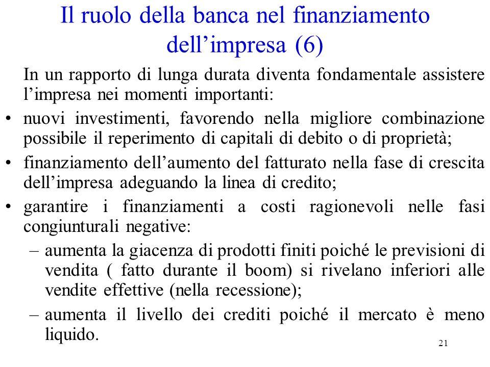 Il ruolo della banca nel finanziamento dell'impresa (6)