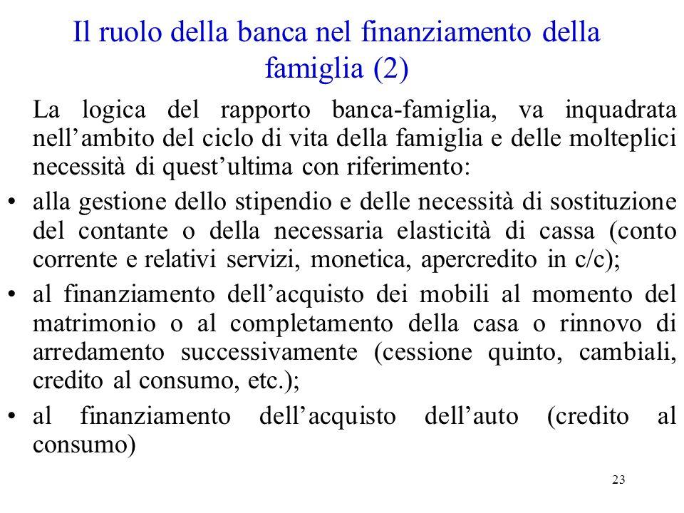 Il ruolo della banca nel finanziamento della famiglia (2)