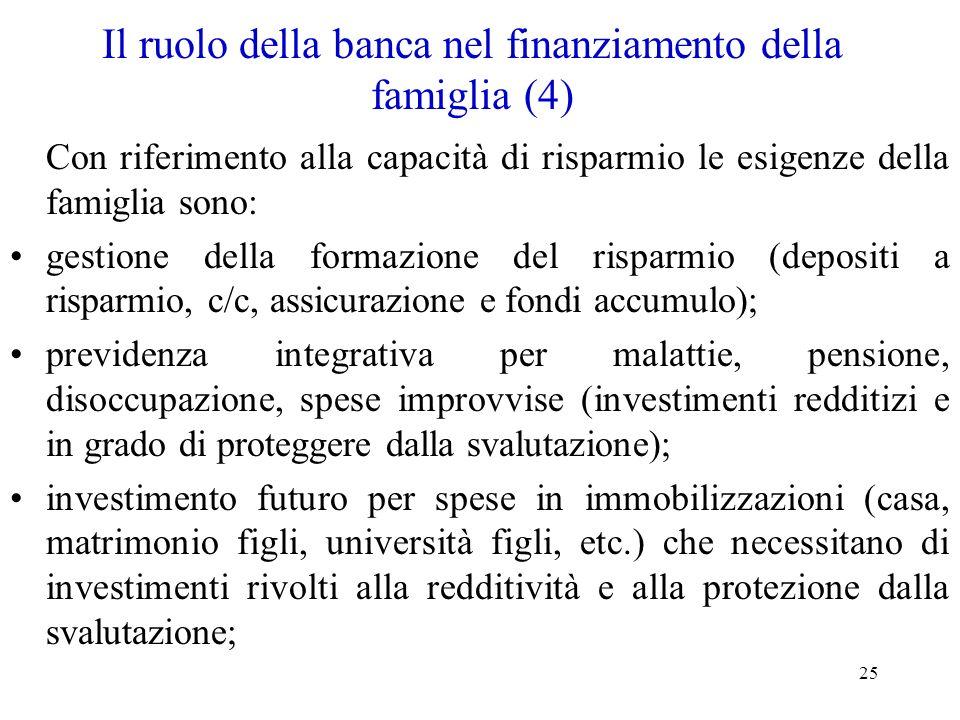Il ruolo della banca nel finanziamento della famiglia (4)