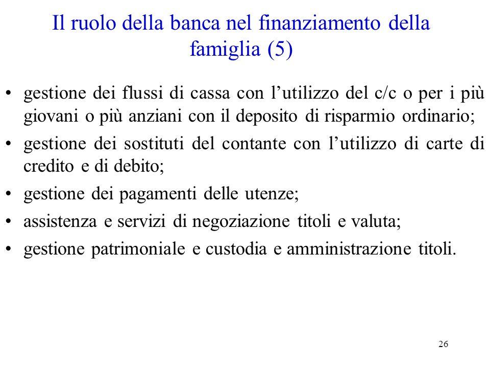 Il ruolo della banca nel finanziamento della famiglia (5)
