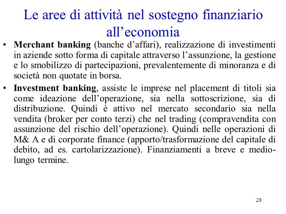 Le aree di attività nel sostegno finanziario all'economia