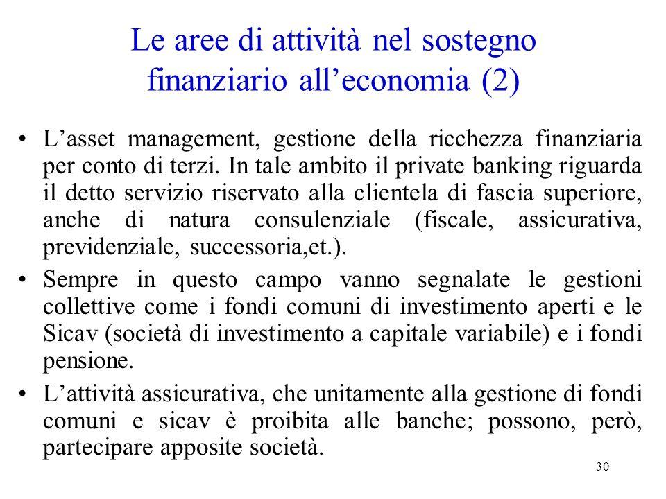 Le aree di attività nel sostegno finanziario all'economia (2)