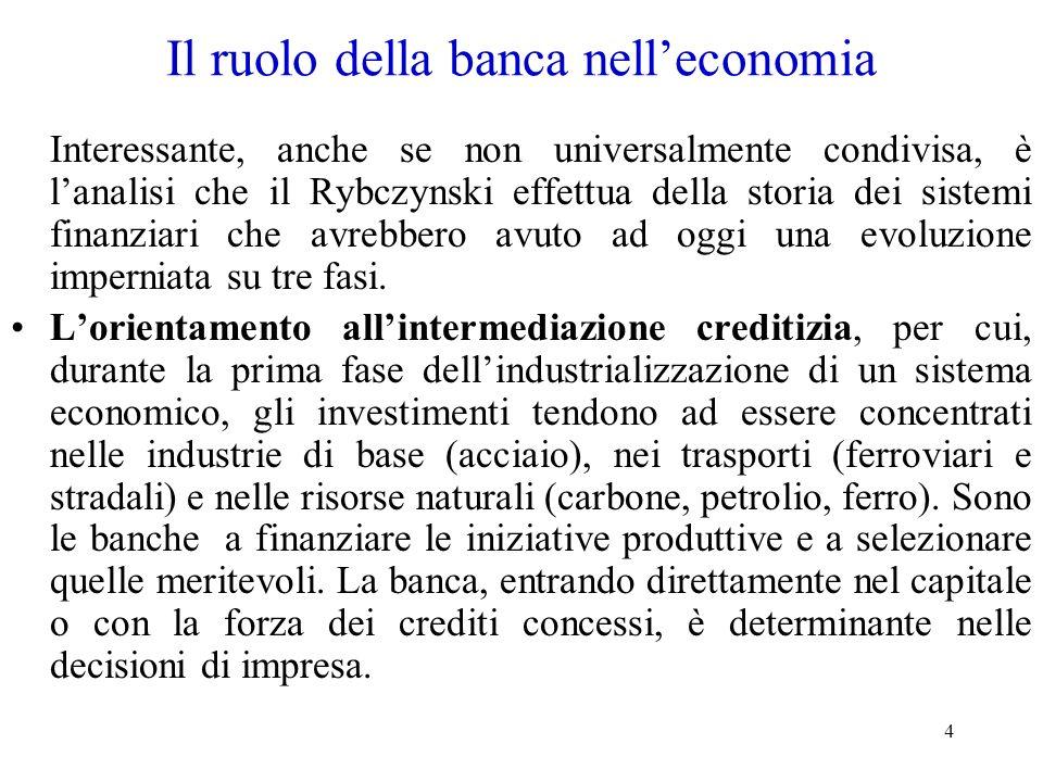 Il ruolo della banca nell'economia