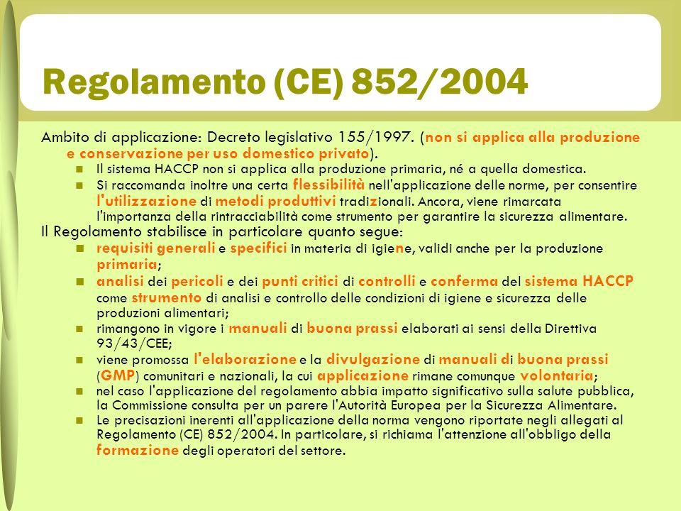 Regolamento (CE) 852/2004