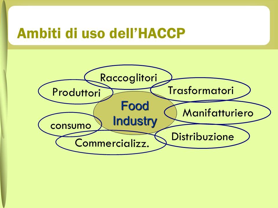 Ambiti di uso dell'HACCP