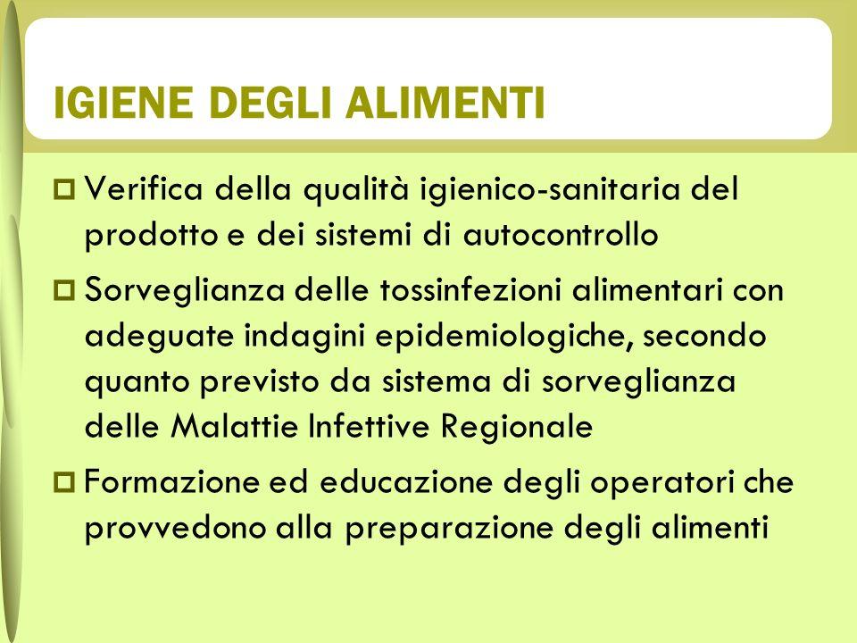 IGIENE DEGLI ALIMENTIVerifica della qualità igienico-sanitaria del prodotto e dei sistemi di autocontrollo.