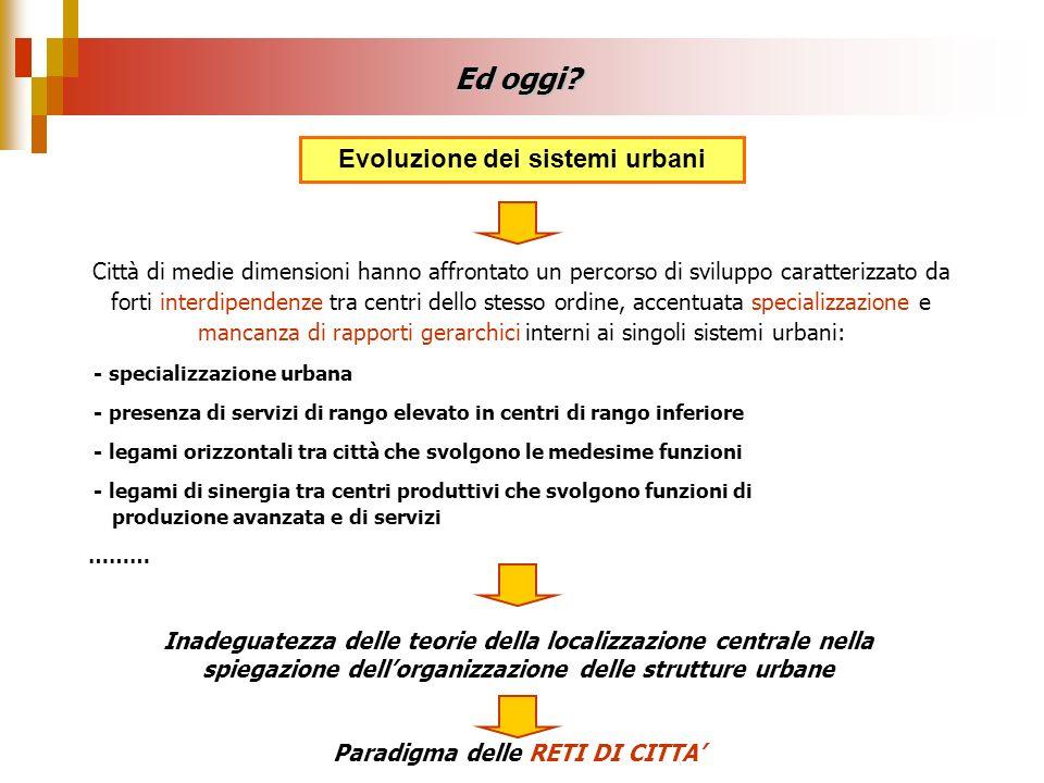 Evoluzione dei sistemi urbani Paradigma delle RETI DI CITTA'