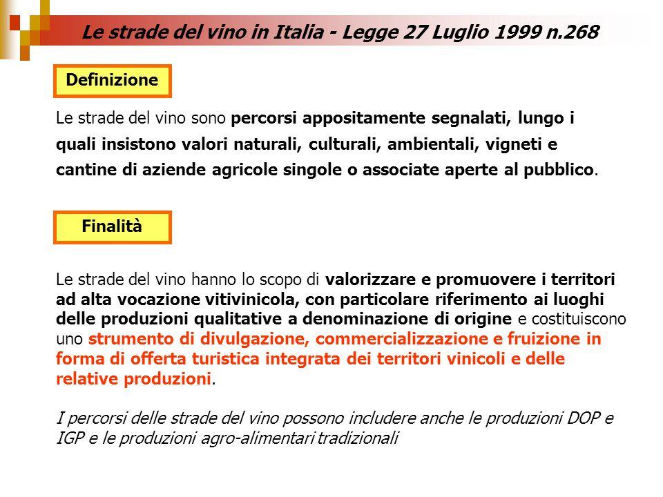 Le strade del vino in Italia - Legge 27 Luglio 1999 n.268