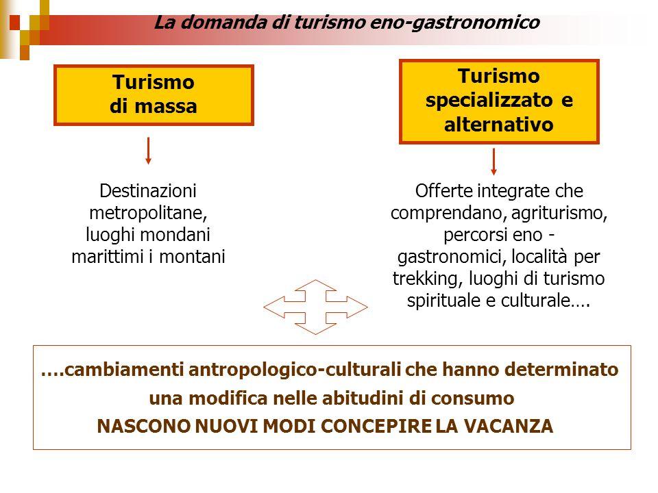 Turismo specializzato e alternativo Turismo di massa