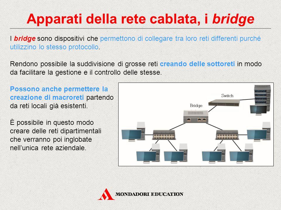 Apparati della rete cablata, i bridge