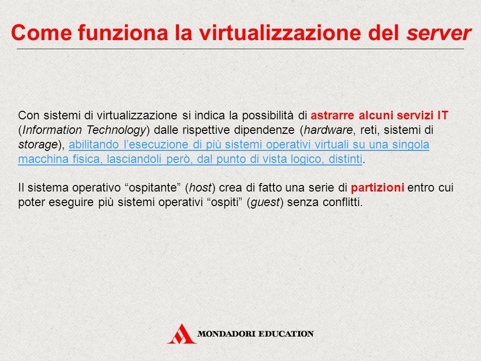 Come funziona la virtualizzazione del server