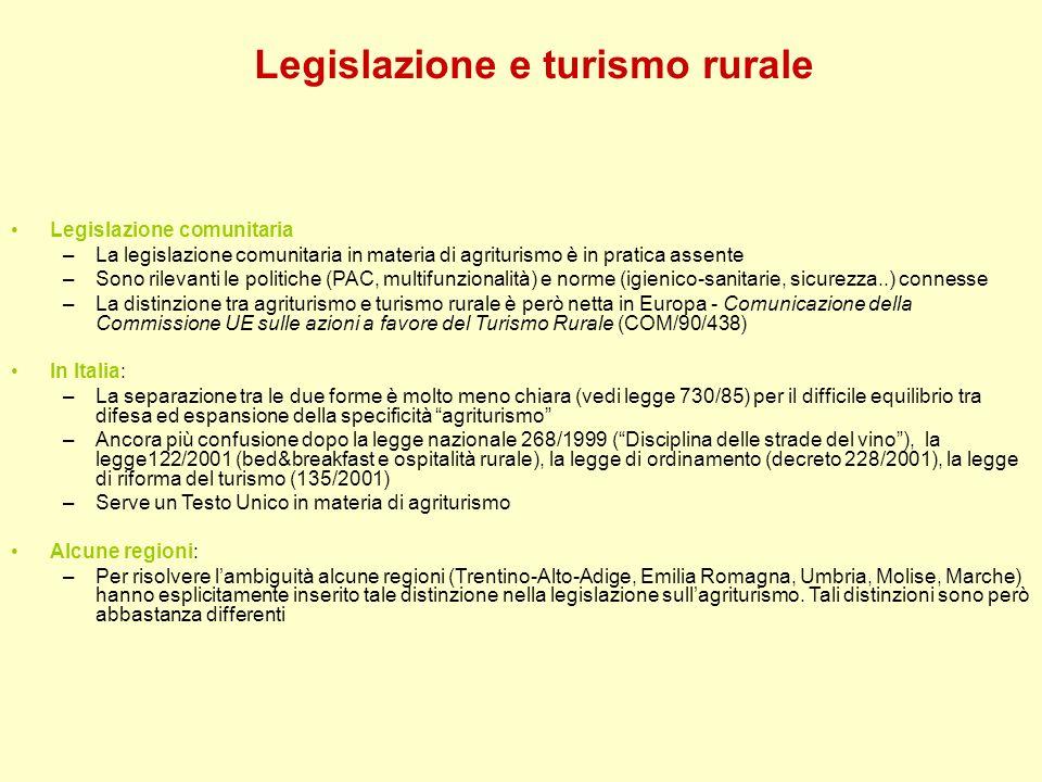 Legislazione e turismo rurale