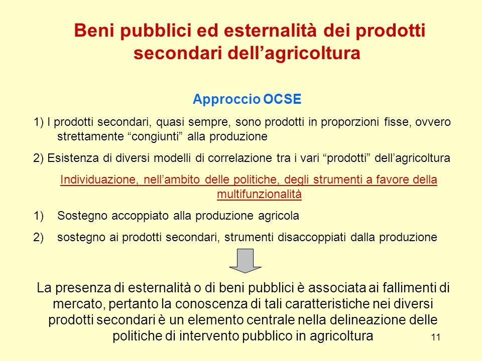 Beni pubblici ed esternalità dei prodotti secondari dell'agricoltura