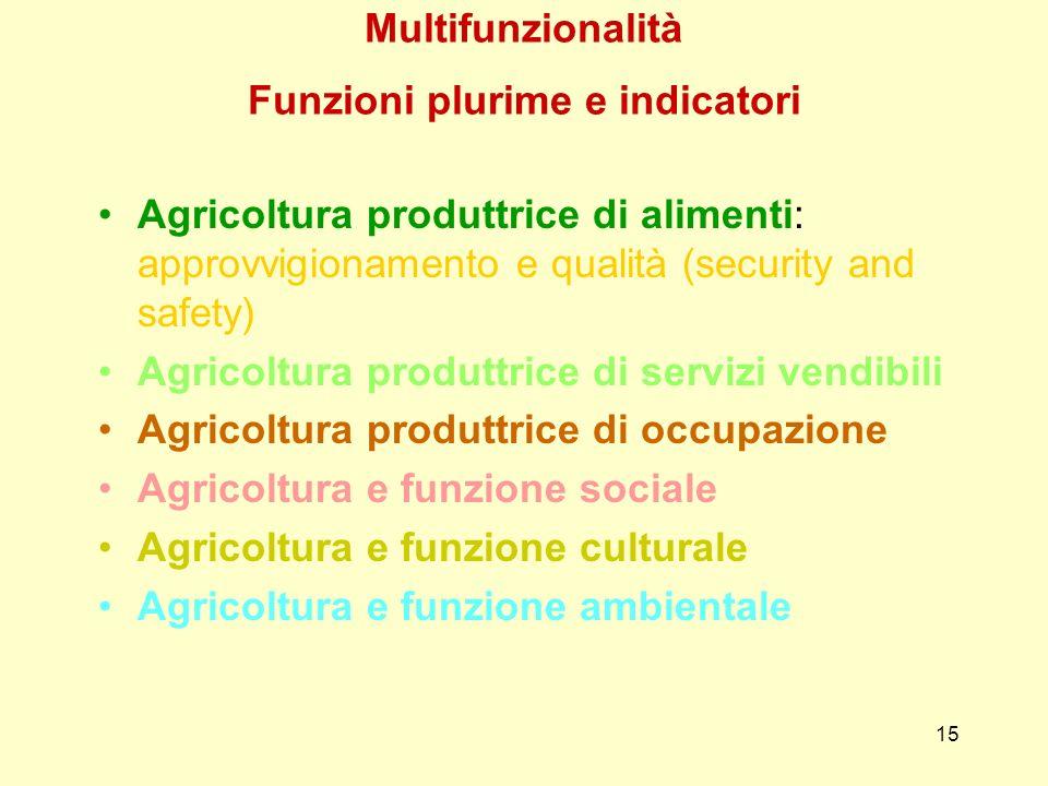 Multifunzionalità Funzioni plurime e indicatori