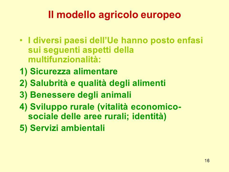 Il modello agricolo europeo