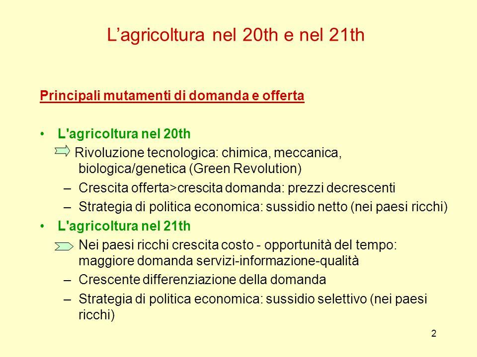 L'agricoltura nel 20th e nel 21th